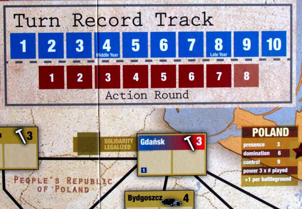 1989: Dawn of Freedom - board detail