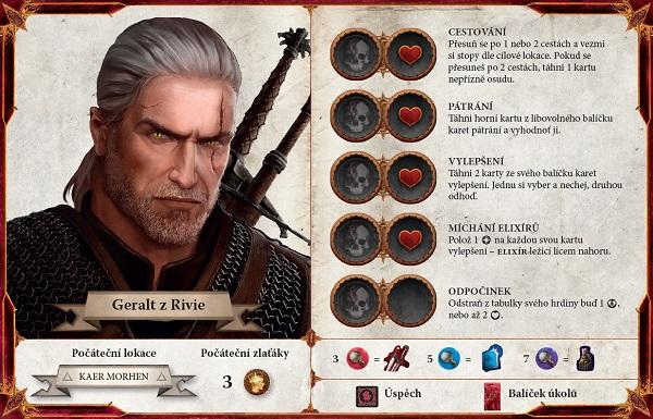 Zaklínač - karta postavy