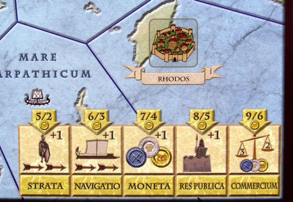 Antike Duellum - herní plán