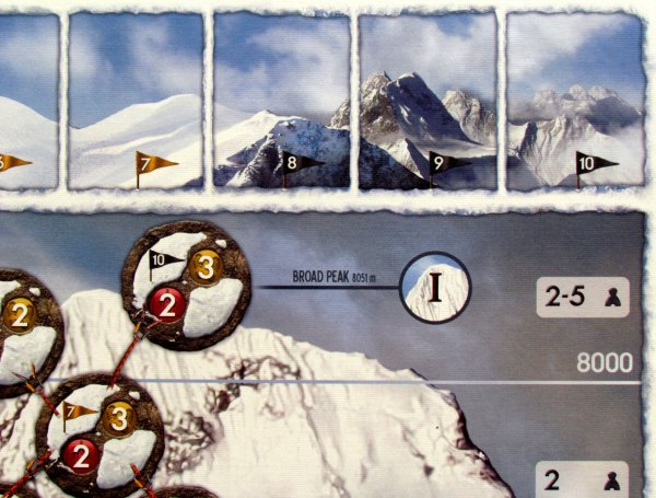 K2: Broad Peak - game detail