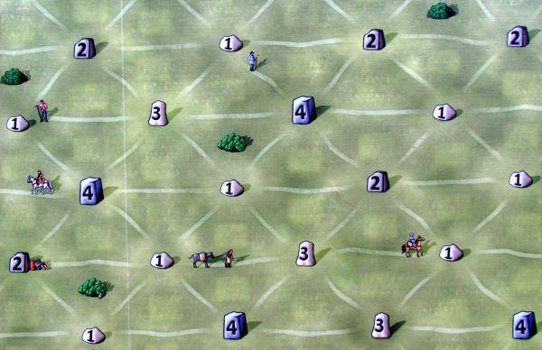 Milestones - game board