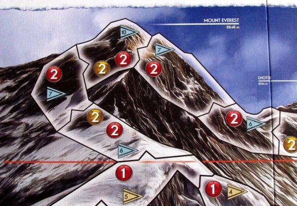 Mount Everest - detail herního plánu