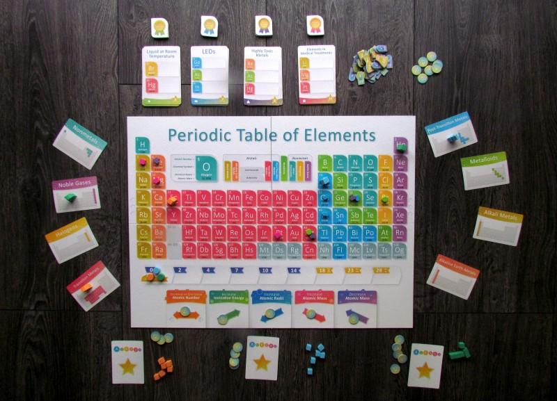 periodic-01