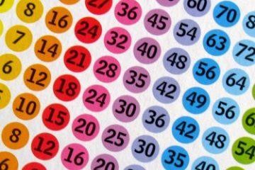 Recenze: 1x1 Bingo - vytáhněte ta správná čísla!